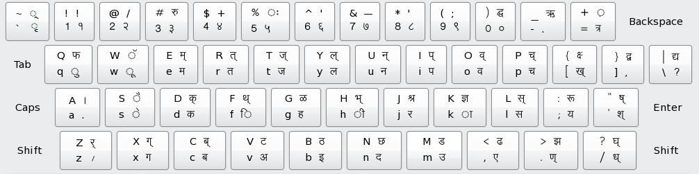 english to marathi typing keyboard